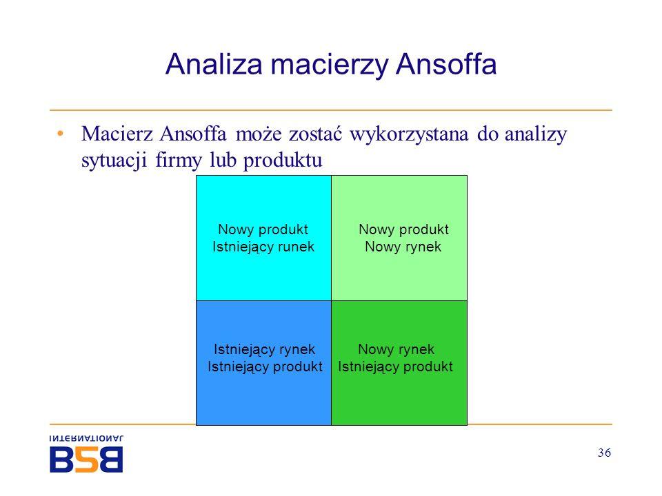 Analiza macierzy Ansoffa