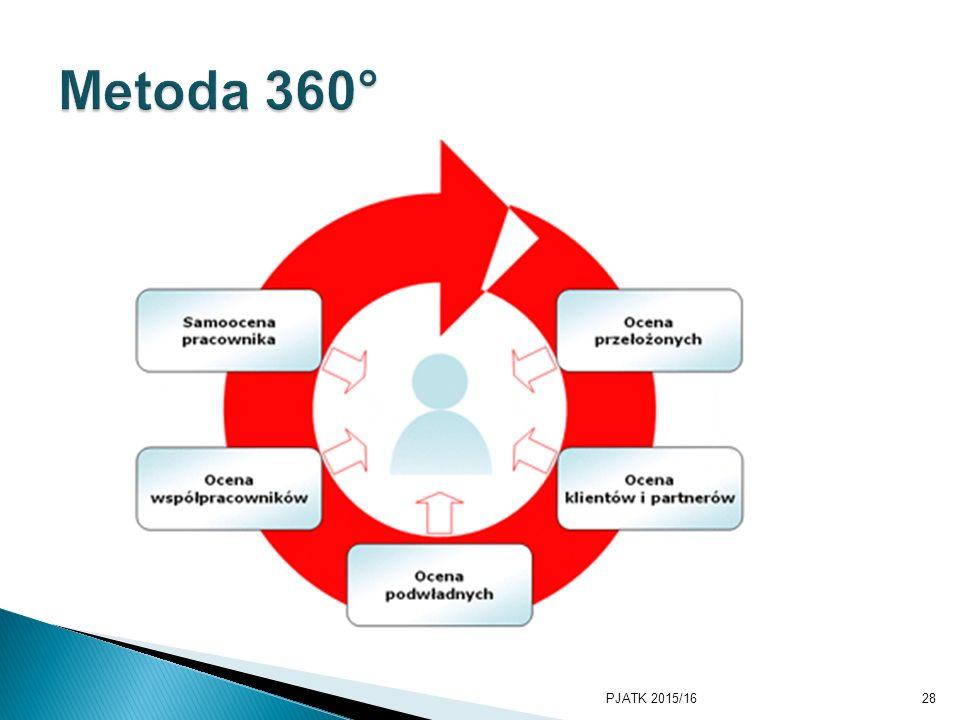 PKWSTK 2008/2009 Metoda 360° PJATK 2015/16