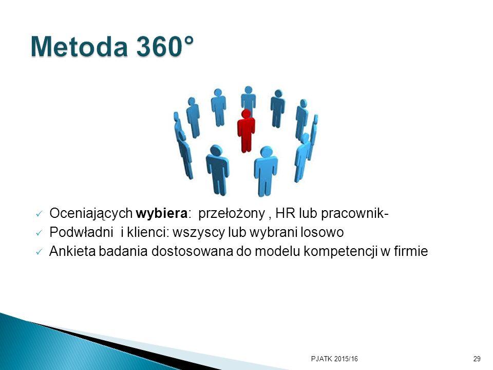 Metoda 360° Oceniających wybiera: przełożony , HR lub pracownik-