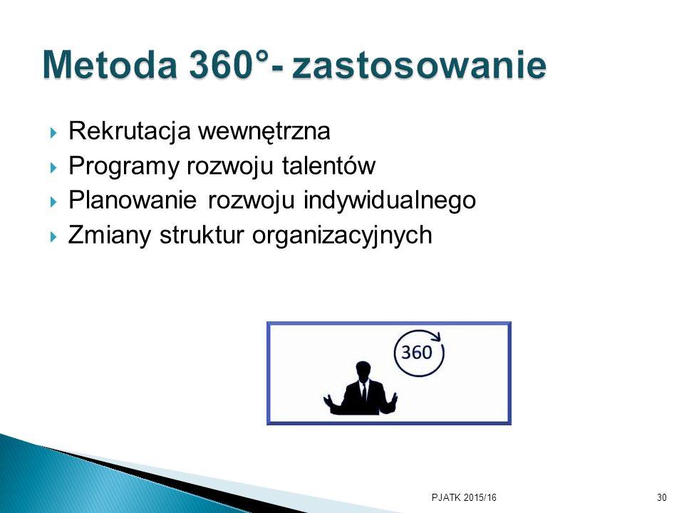 Metoda 360°- zastosowanie