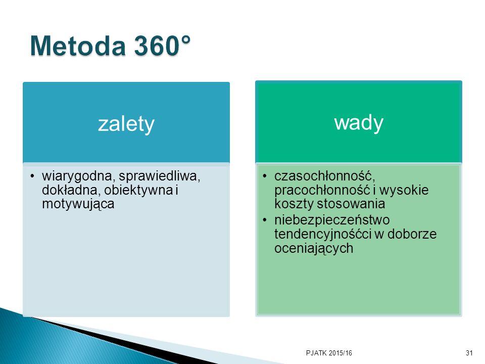 PKWSTK 2008/2009 Metoda 360° zalety. wiarygodna, sprawiedliwa, dokładna, obiektywna i motywująca.