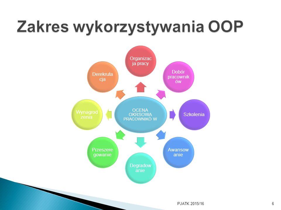 Zakres wykorzystywania OOP