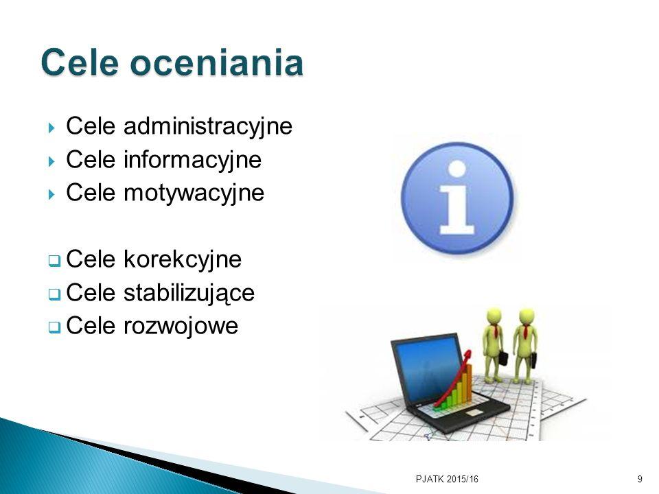 Cele oceniania Cele administracyjne Cele informacyjne Cele motywacyjne