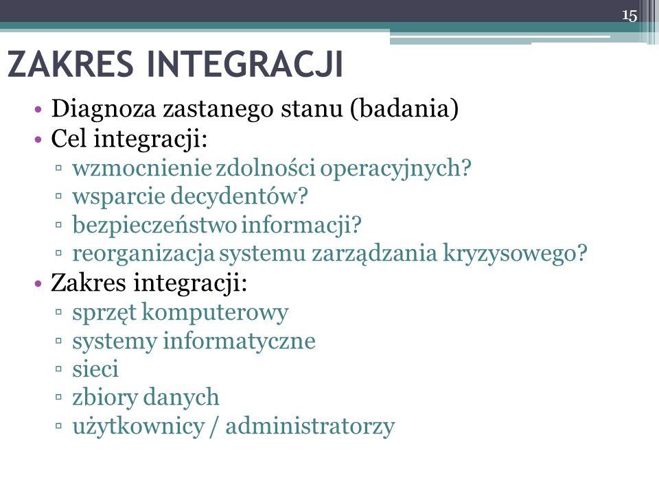 ZAKRES INTEGRACJI Diagnoza zastanego stanu (badania) Cel integracji: