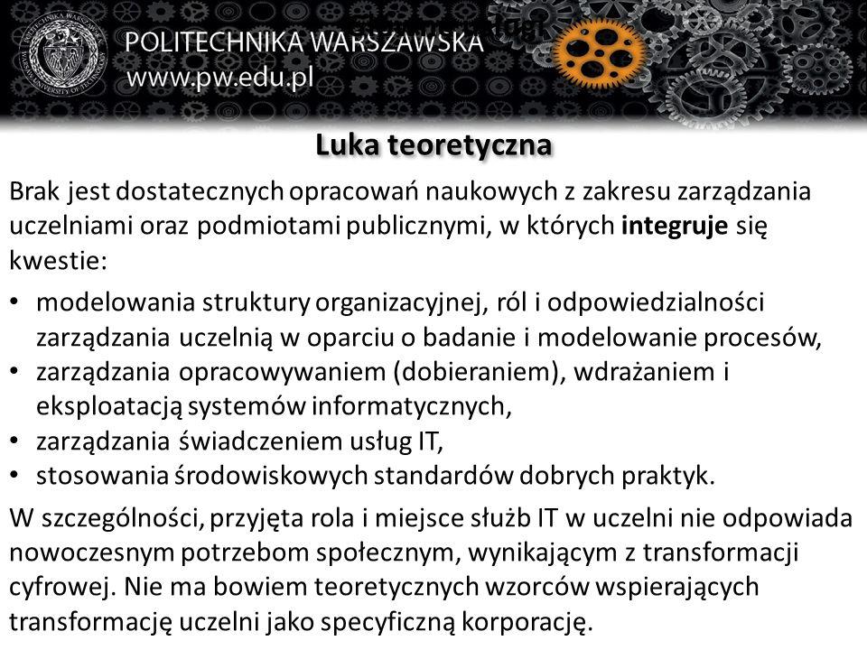 Główne usługi Luka teoretyczna