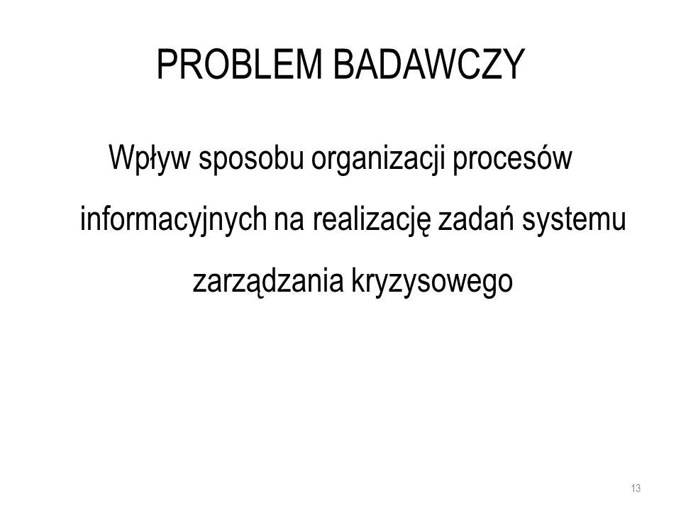 PROBLEM BADAWCZY Wpływ sposobu organizacji procesów informacyjnych na realizację zadań systemu zarządzania kryzysowego.