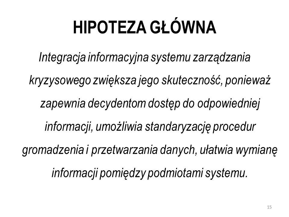 HIPOTEZA GŁÓWNA