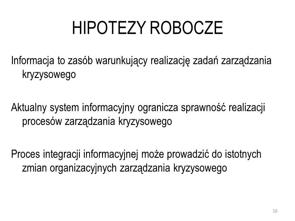 HIPOTEZY ROBOCZE