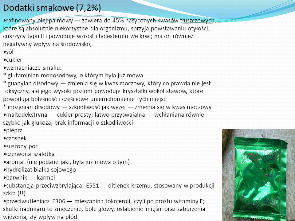Dodatki smakowe (7,2%)