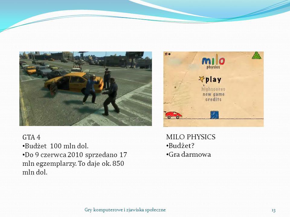 GTA 4 Budżet 100 mln dol. Do 9 czerwca 2010 sprzedano 17 mln egzemplarzy. To daje ok. 850 mln dol.