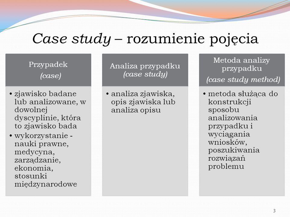 Case study – rozumienie pojęcia