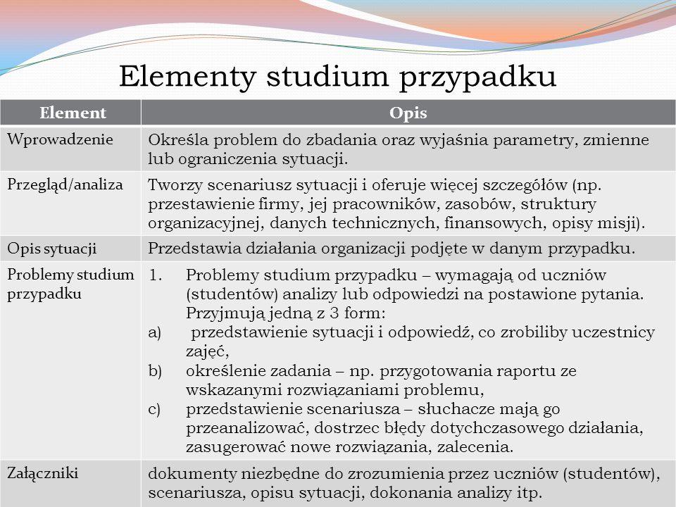 Elementy studium przypadku