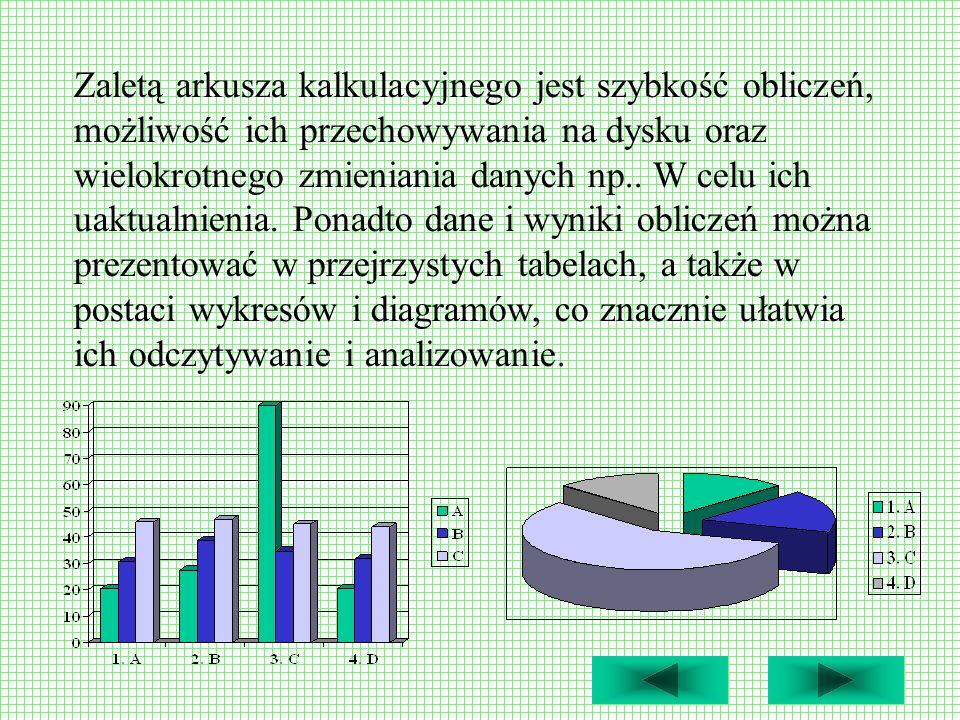 Zaletą arkusza kalkulacyjnego jest szybkość obliczeń, możliwość ich przechowywania na dysku oraz wielokrotnego zmieniania danych np..