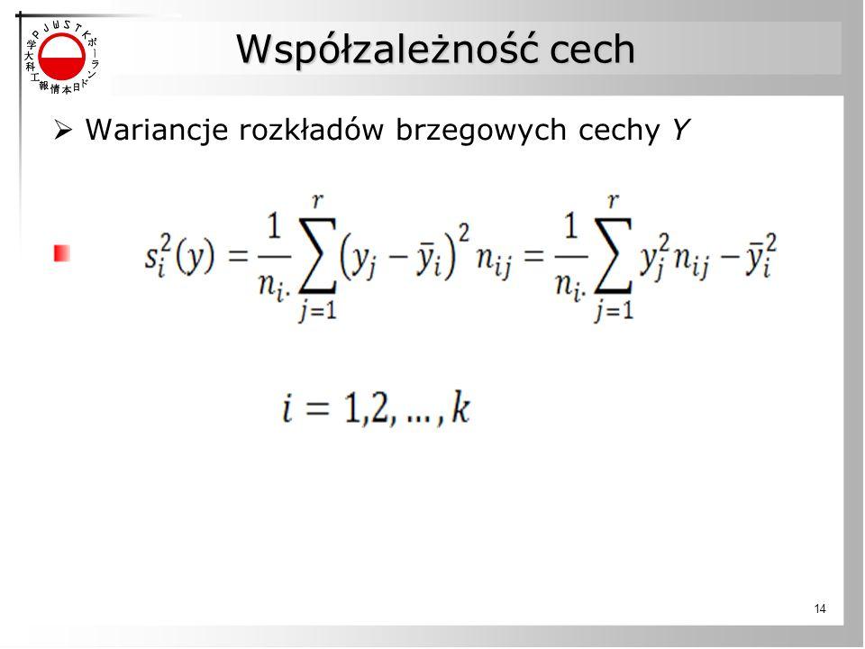 Współzależność cech Wariancje rozkładów brzegowych cechy Y