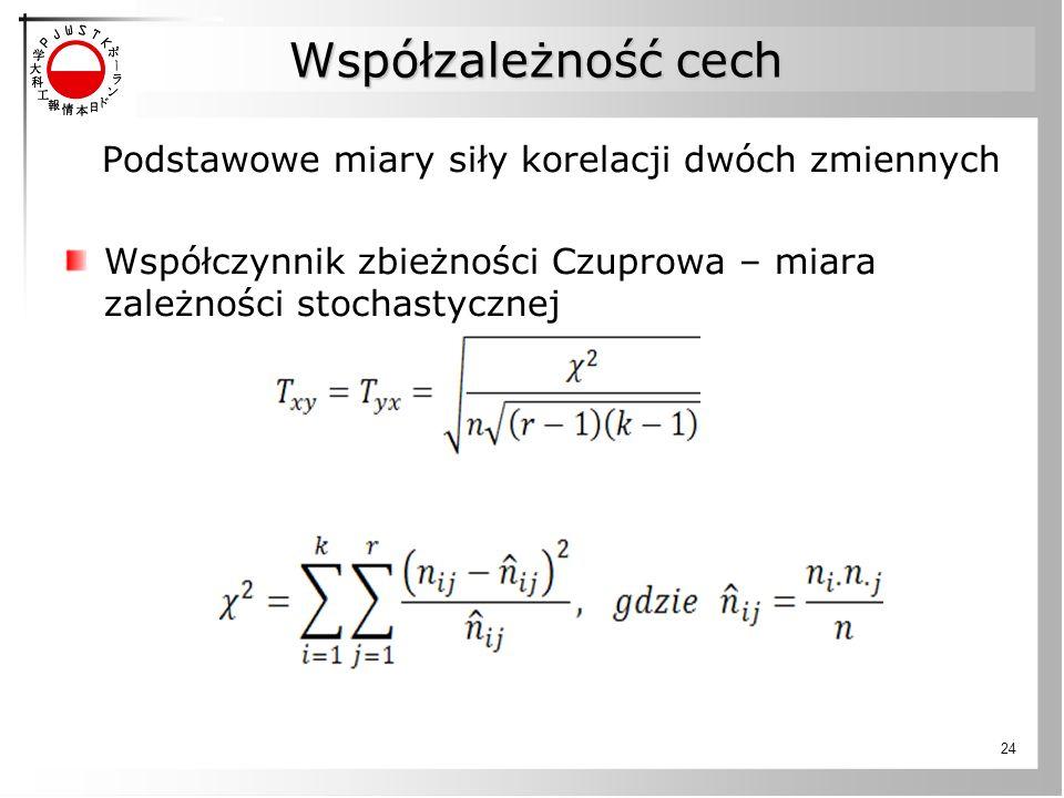 Współzależność cech Podstawowe miary siły korelacji dwóch zmiennych