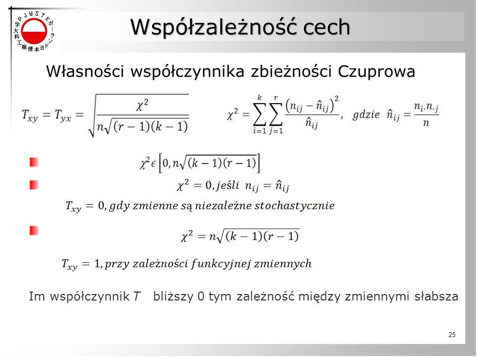 Współzależność cech Własności współczynnika zbieżności Czuprowa