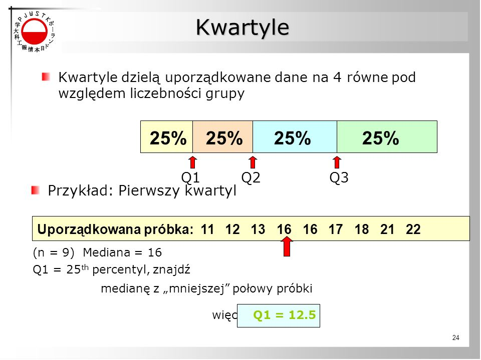 Kwartyle 25% 25% 25% 25% Q1 Q2 Q3 Przykład: Pierwszy kwartyl