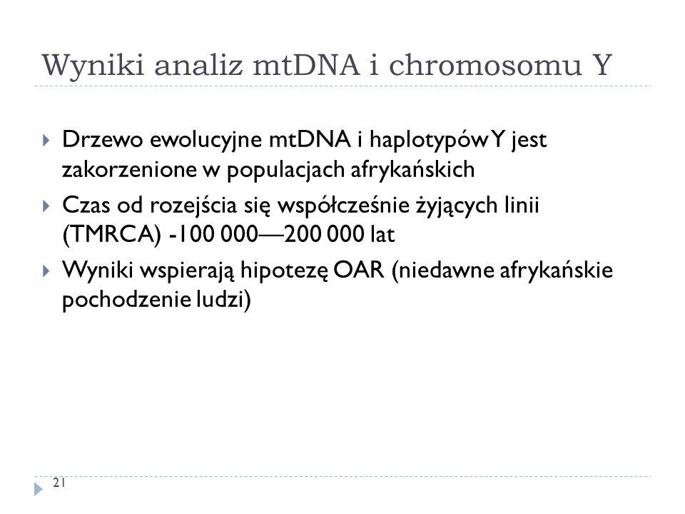 Wyniki analiz mtDNA i chromosomu Y
