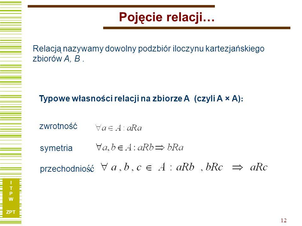 Pojęcie relacji… Relacją nazywamy dowolny podzbiór iloczynu kartezjańskiego zbiorów A, B . Typowe własności relacji na zbiorze A (czyli A × A):