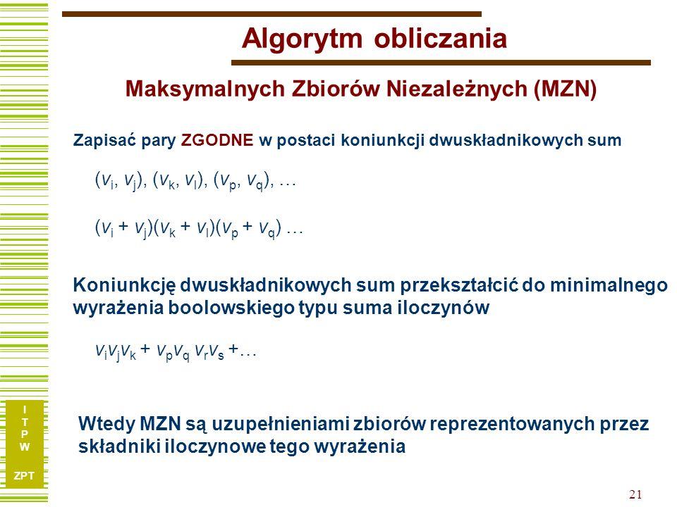Algorytm obliczania Maksymalnych Zbiorów Niezależnych (MZN)