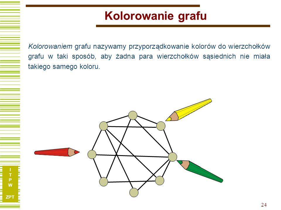 Kolorowanie grafu