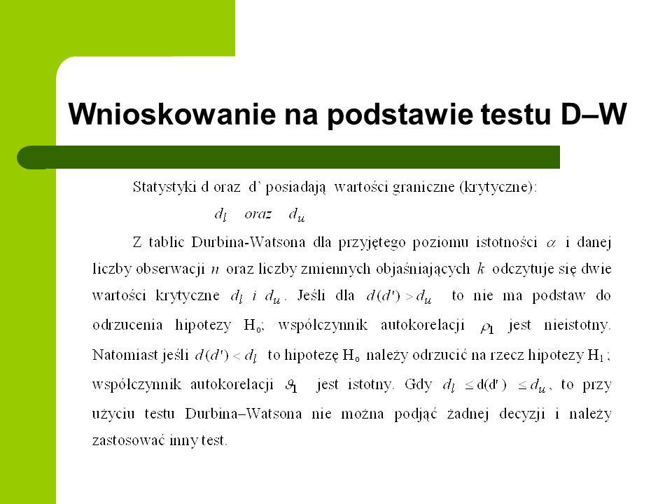 Wnioskowanie na podstawie testu D–W