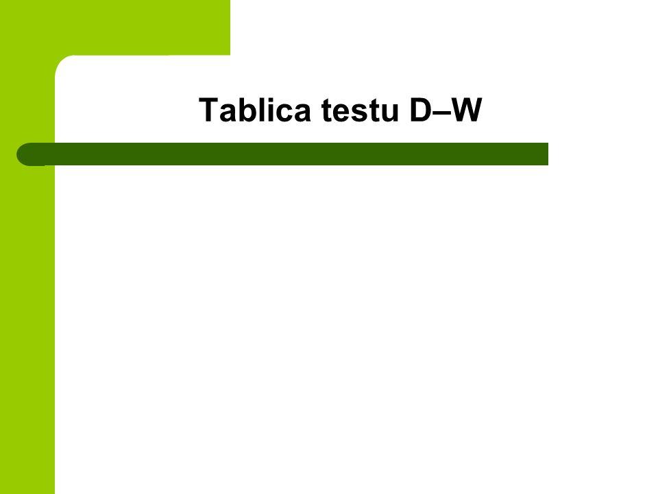 Tablica testu D–W