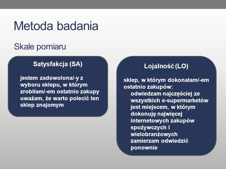 Metoda badania Skale pomiaru Satysfakcja (SA) Lojalność (LO)