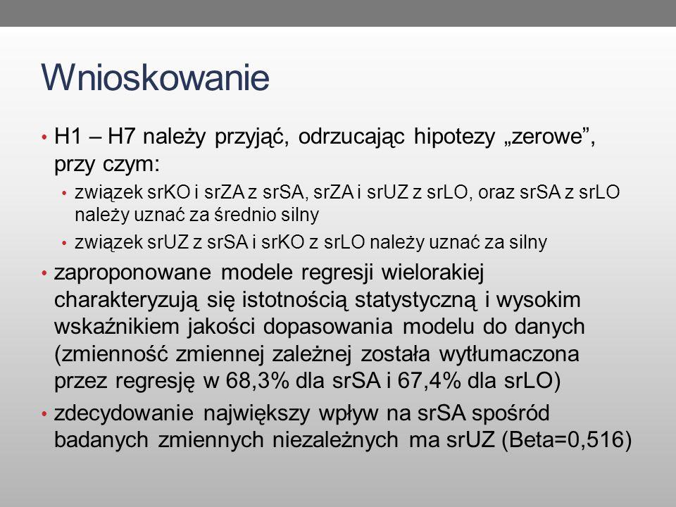 """Wnioskowanie H1 – H7 należy przyjąć, odrzucając hipotezy """"zerowe , przy czym:"""