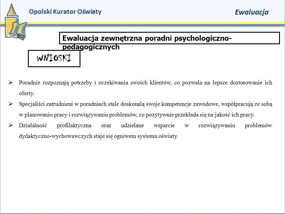 Ewaluacja Ewaluacja zewnętrzna poradni psychologiczno-pedagogicznych. WNIOSKI.