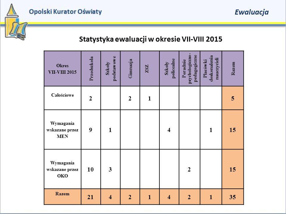 Ewaluacja Statystyka ewaluacji w okresie VII-VIII 2015