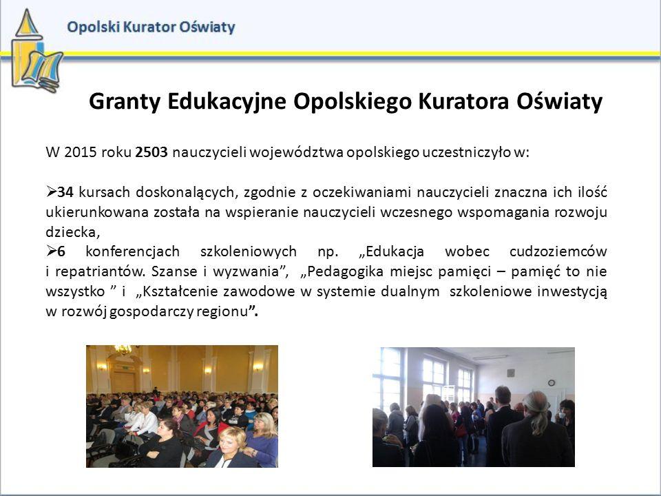 Granty Edukacyjne Opolskiego Kuratora Oświaty