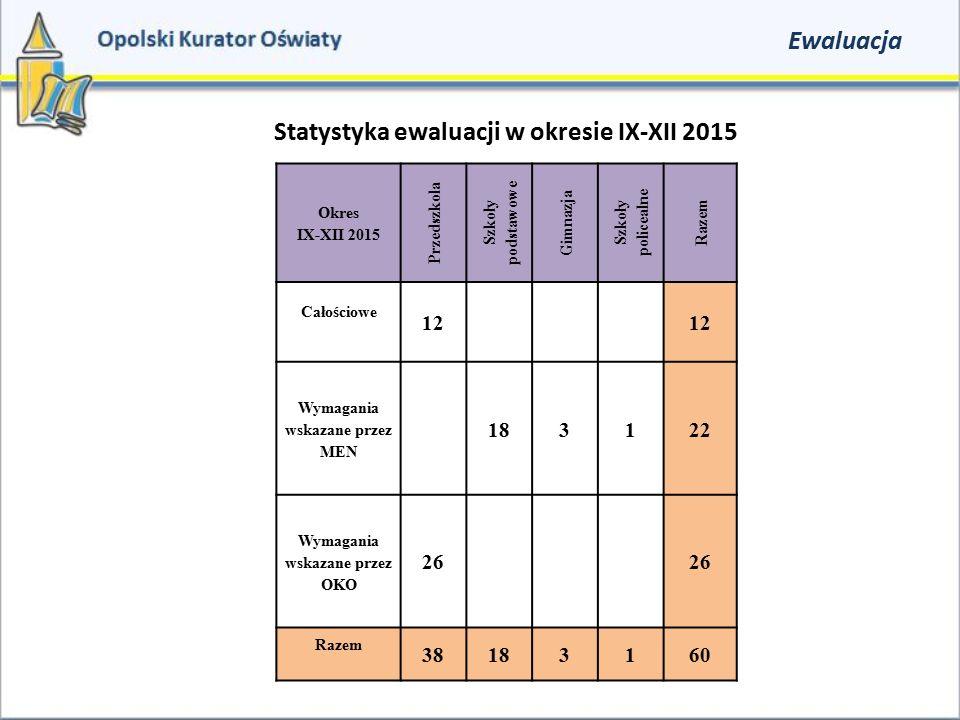 Ewaluacja Statystyka ewaluacji w okresie IX-XII 2015