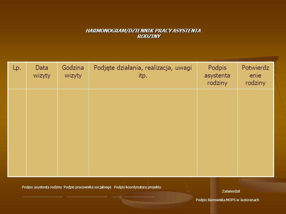 HARMONOGRAM/DZIENNIK PRACY ASYSTENTA RODZINY