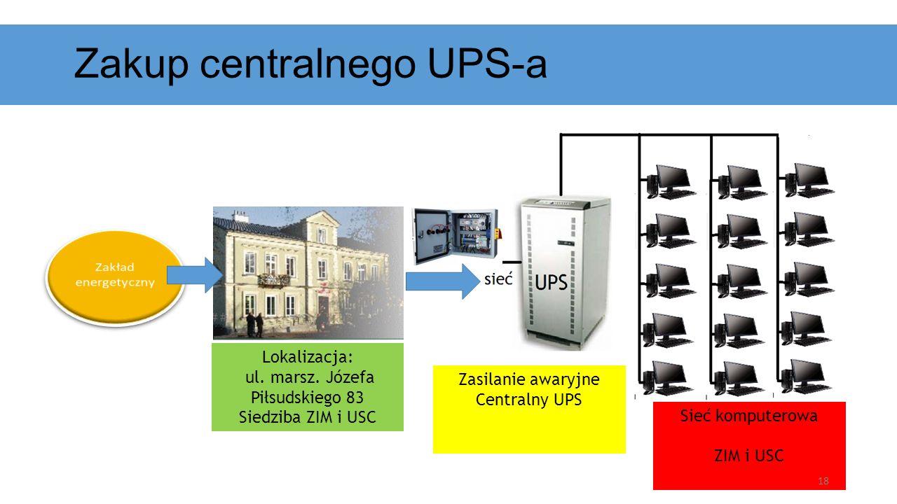 Zakup centralnego UPS-a
