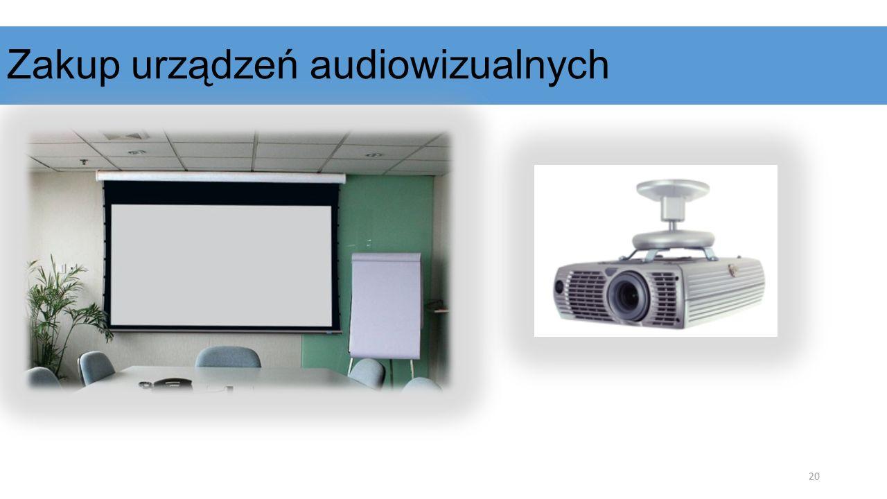 Zakup urządzeń audiowizualnych