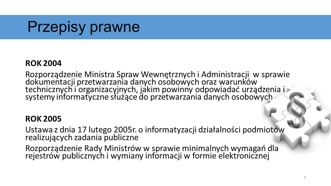 Przepisy prawne ROK 2004.