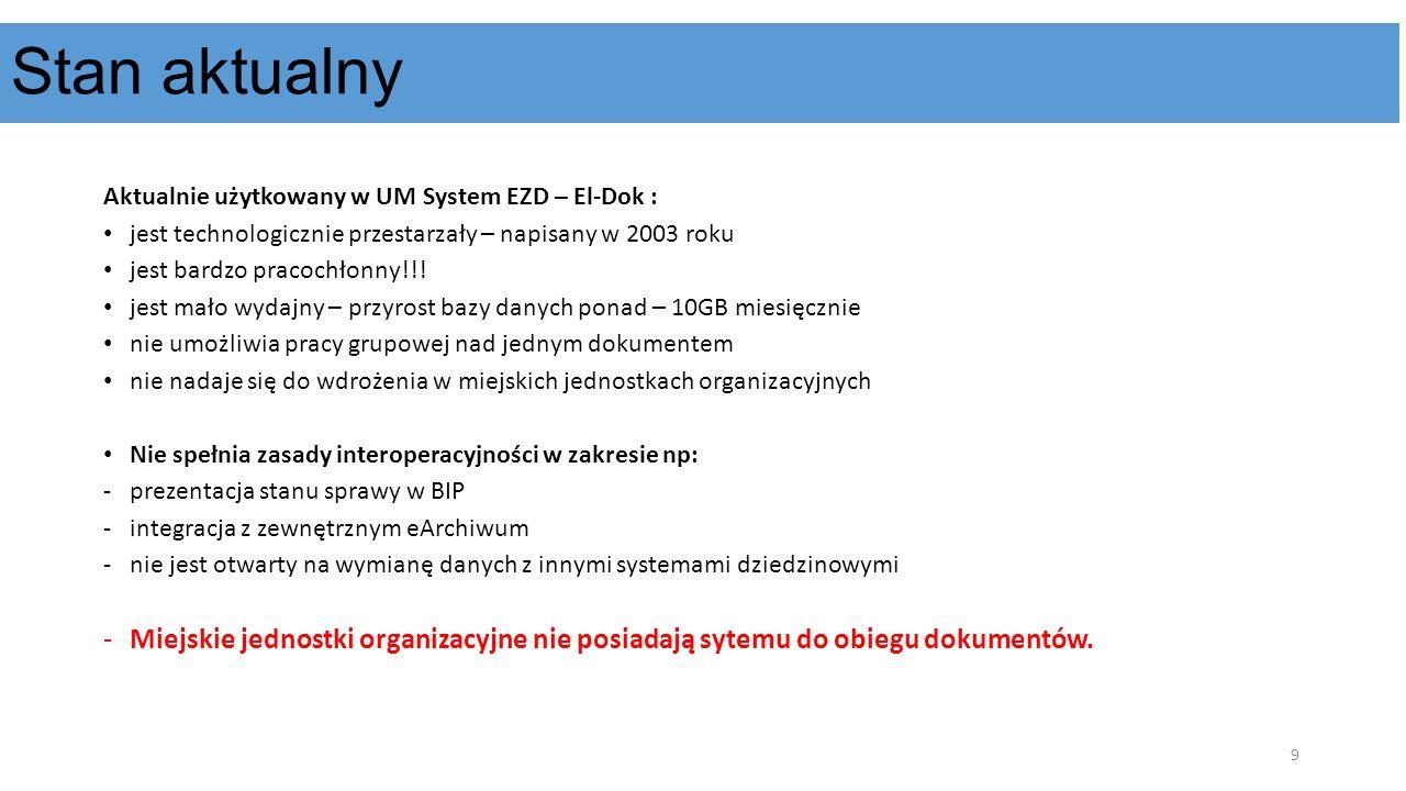 Stan aktualny Aktualnie użytkowany w UM System EZD – El-Dok : jest technologicznie przestarzały – napisany w 2003 roku.