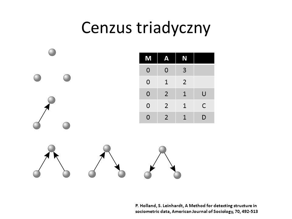 Cenzus triadyczny M A N 3 1 2 U C D