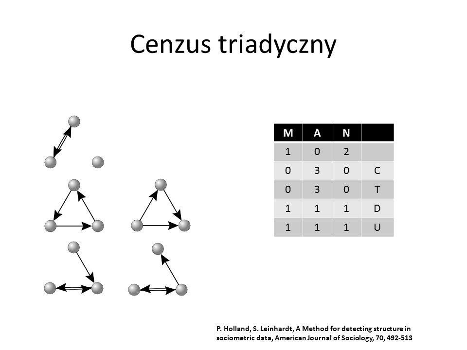 Cenzus triadyczny M A N 1 2 3 C T D U