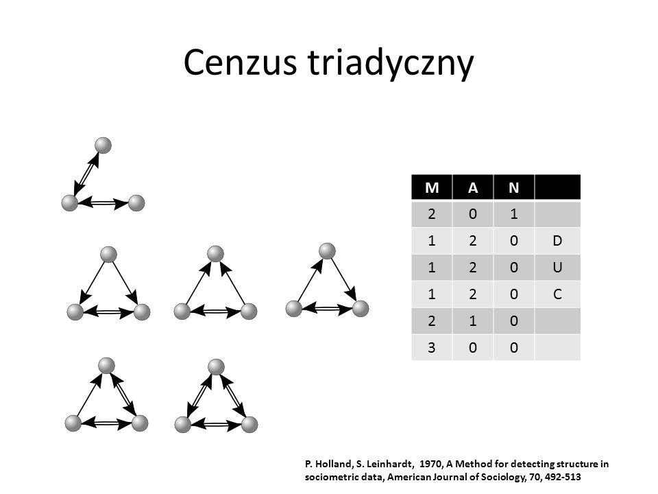 Cenzus triadyczny M A N 2 1 D U C 3