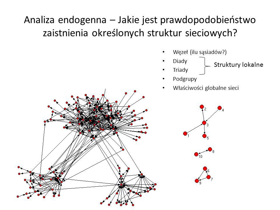 Analiza endogenna – Jakie jest prawdopodobieństwo zaistnienia określonych struktur sieciowych