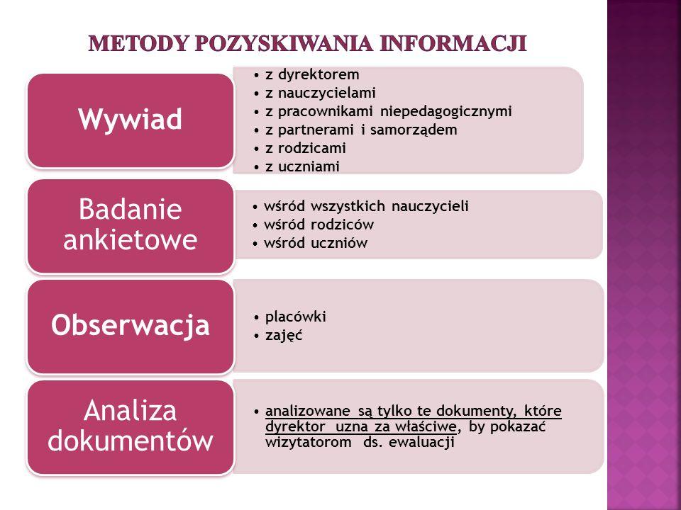 Metody pozyskiwania informacji