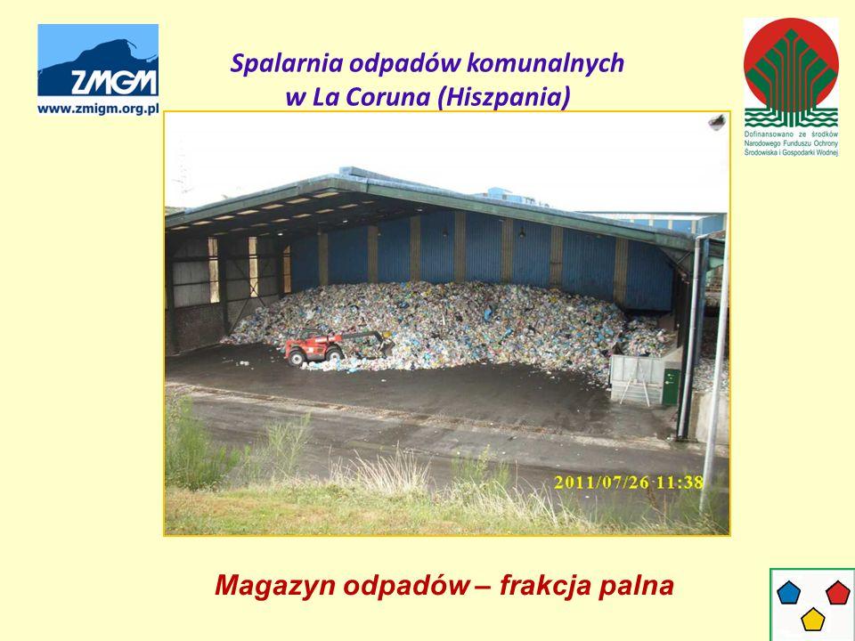 Spalarnia odpadów komunalnych w La Coruna (Hiszpania)