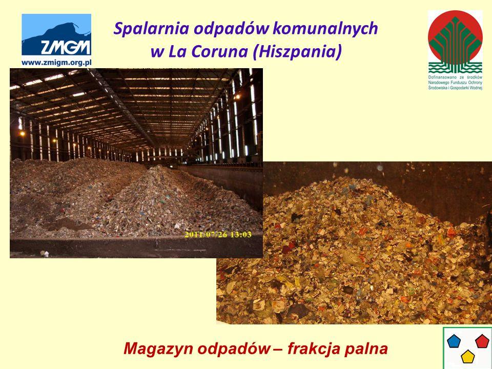 Składowisko odpadów komunalnych Barycz – 1998 rok