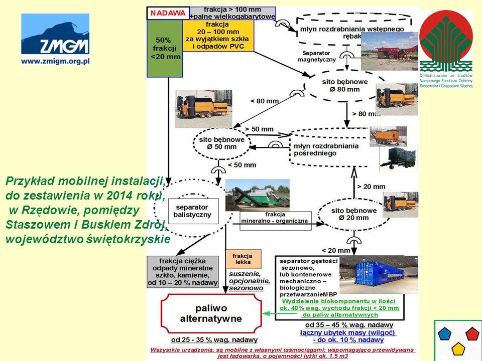 Tło geochemiczne w edukacji ekologicznej