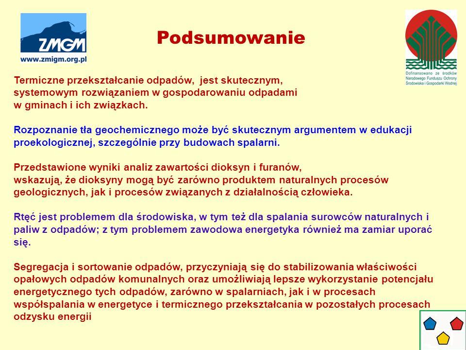 Dziękując za uwagę, zapraszam do dyskusji, na Podhale i w Tatry też