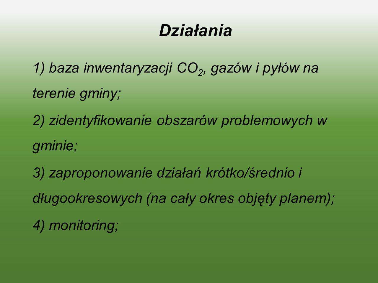 Działania 1) baza inwentaryzacji CO2, gazów i pyłów na terenie gminy;