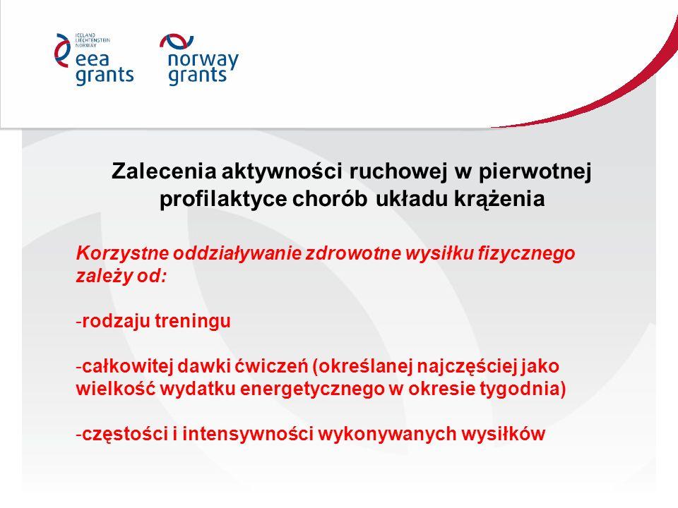 Zalecenia aktywności ruchowej w pierwotnej profilaktyce chorób układu krążenia