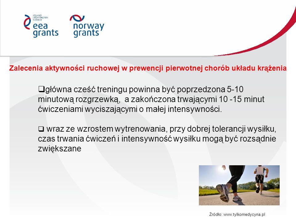 Zalecenia aktywności ruchowej w prewencji pierwotnej chorób układu krążenia